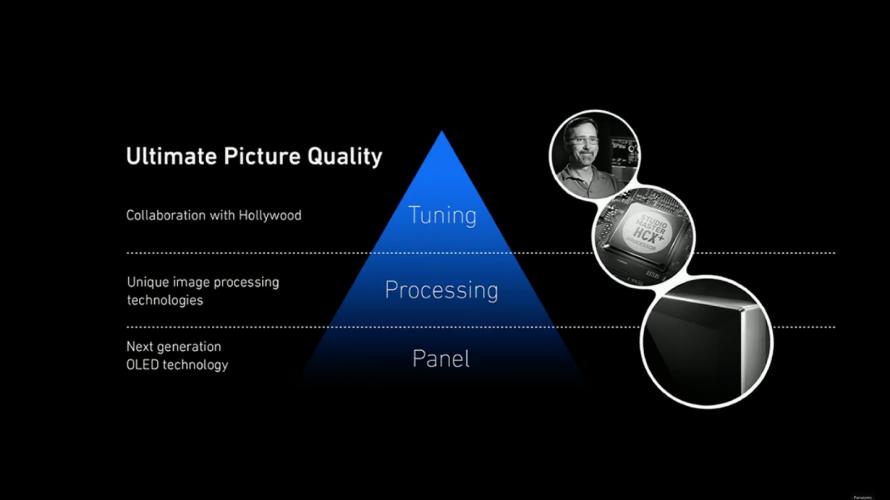 Ny OLED-TV fra Panasonic