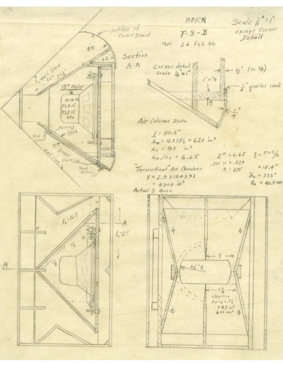 Paul W. Klipschs tegninger av basshornet. Foto: Klipsch
