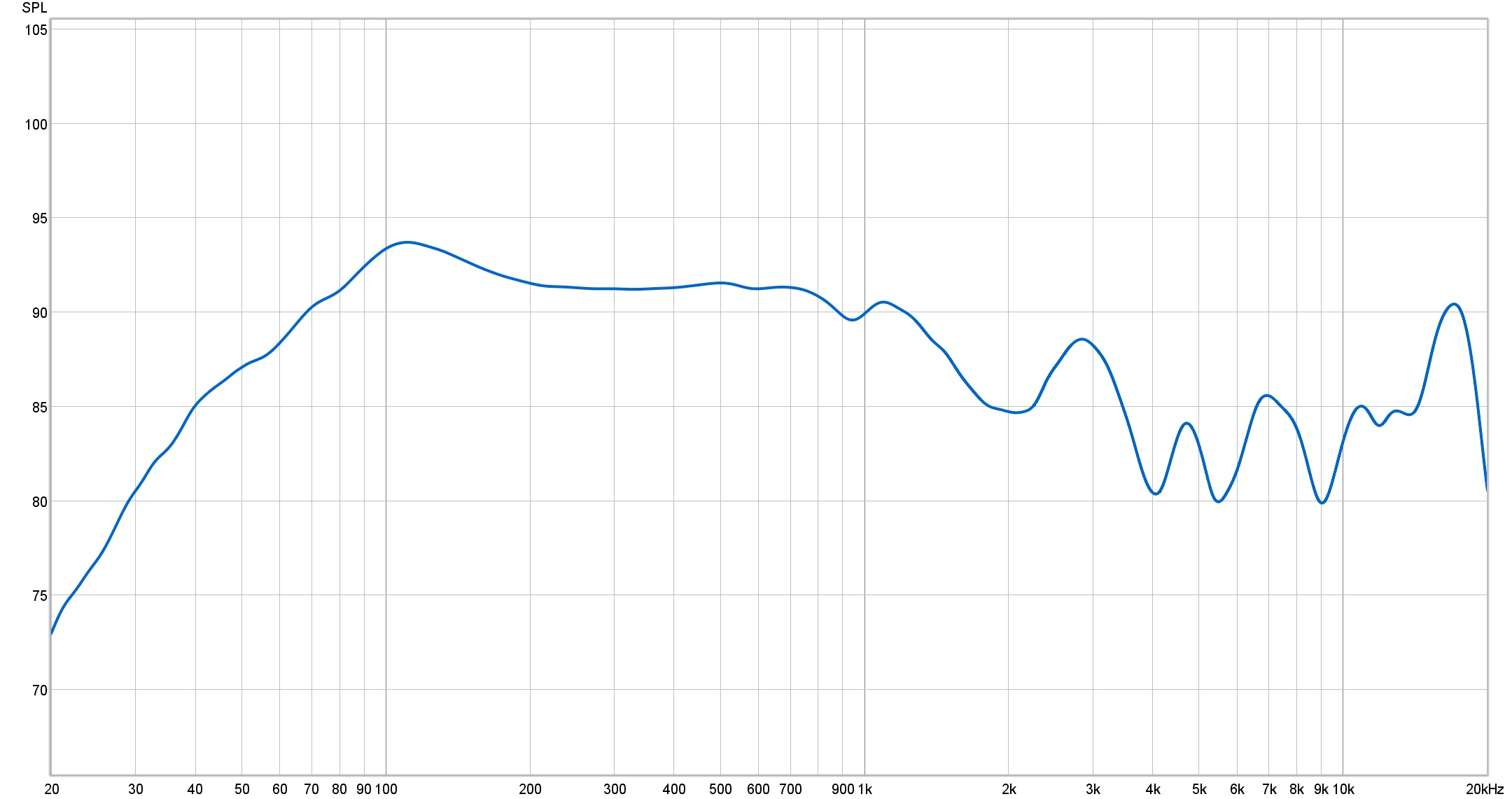 Audeze LCD-1 frequency